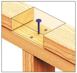 StudLok Blue Head Structural Top Plate to Stud Screw each SL170